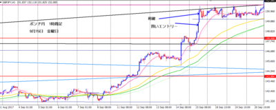 915gbpjpy.PNG